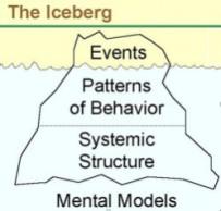 icebergpict1-250x239